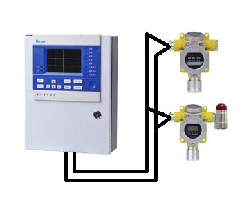 二氧化碳气体报警器